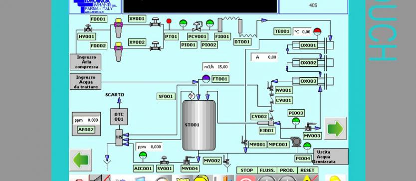 Operator Panel with synoptic
